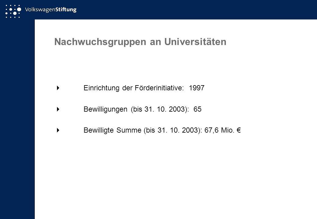 Nachwuchsgruppen an Universitäten Einrichtung der Förderinitiative: 1997 Bewilligungen (bis 31. 10. 2003): 65 Bewilligte Summe (bis 31. 10. 2003): 67,