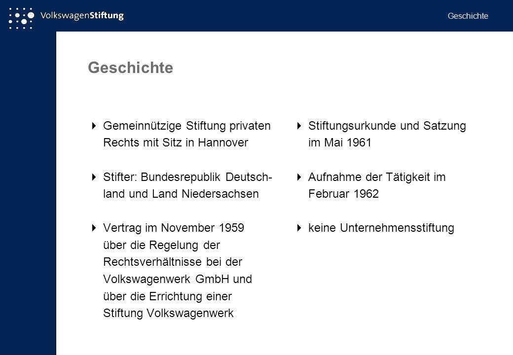 Geschichte Gemeinnützige Stiftung privaten Rechts mit Sitz in Hannover Stifter: Bundesrepublik Deutsch- land und Land Niedersachsen Vertrag im Novembe