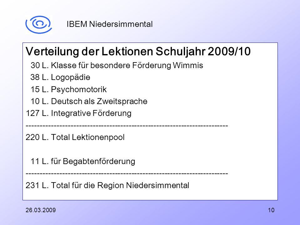 26.03.200910 IBEM Niedersimmental Verteilung der Lektionen Schuljahr 2009/10 30 L.