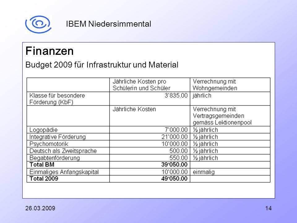 26.03.200914 IBEM Niedersimmental Finanzen Budget 2009 für Infrastruktur und Material
