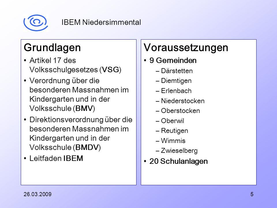 26.03.20096 IBEM Niedersimmental Projektorganisation Strategiegruppe –Alle politischen Gemeinden vertreten –Mitglieder der Gemeinderäte mit Ressort Schule, i.d.R.