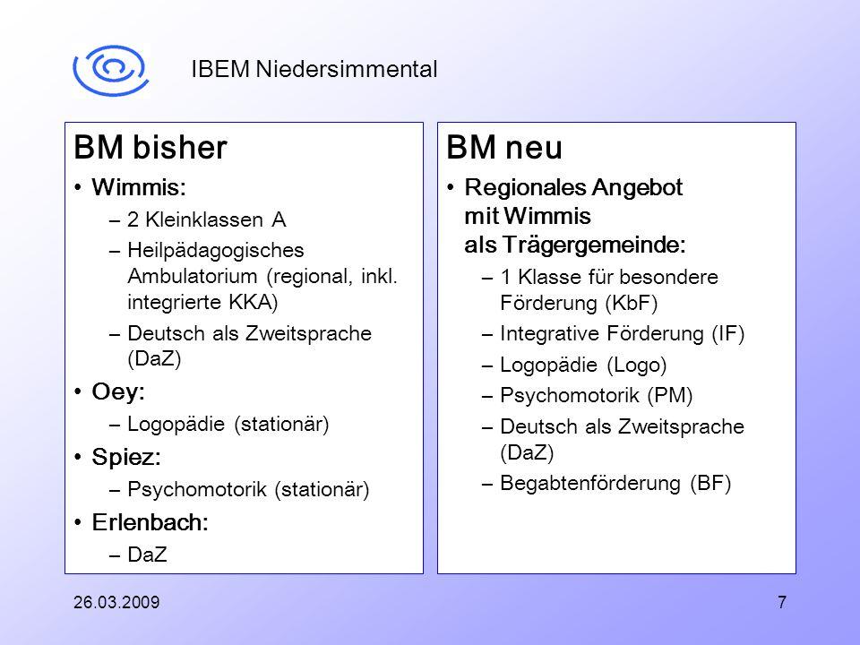 26.03.20097 IBEM Niedersimmental BM bisher Wimmis: –2 Kleinklassen A –Heilpädagogisches Ambulatorium (regional, inkl.