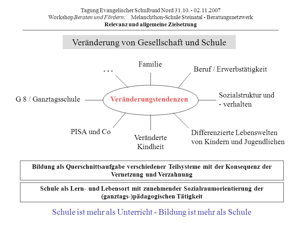 Verfügungs + Orientierungswissen = Kompetenzen, die eigenverantwortliches Handeln besser möglich machen Intensivierung der Erziehungsaufgabe; u.a.
