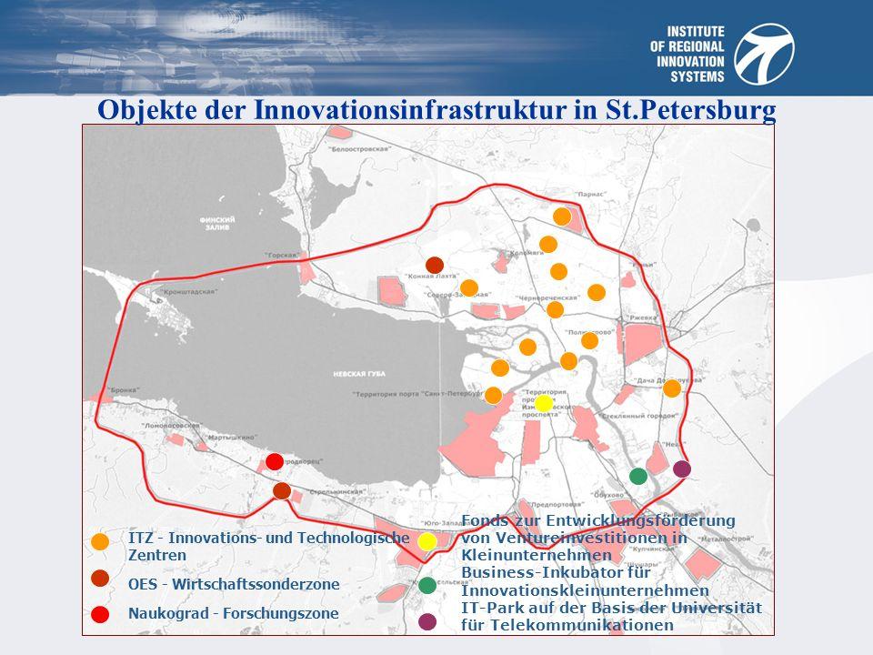 ITZ - Innovations- und Technologische Zentren OES - Wirtschaftssonderzone Naukograd - Forschungszone Objekte der Innovationsinfrastruktur in St.Petersburg Fonds zur Entwicklungsförderung von Ventureinvestitionen in Kleinunternehmen Business-Inkubator für Innovationskleinunternehmen IT-Park auf der Basis der Universität für Telekommunikationen