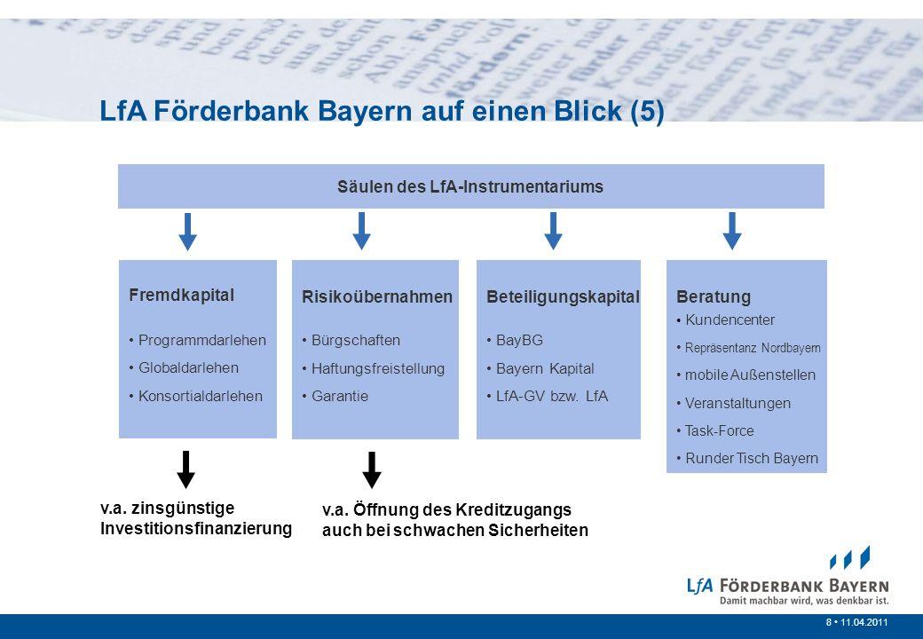 8 /20078 11.04.2011 Beteiligungskapital BayBG Bayern Kapital LfA-GV bzw. LfA Säulen des LfA-Instrumentariums Fremdkapital Programmdarlehen Globaldarle