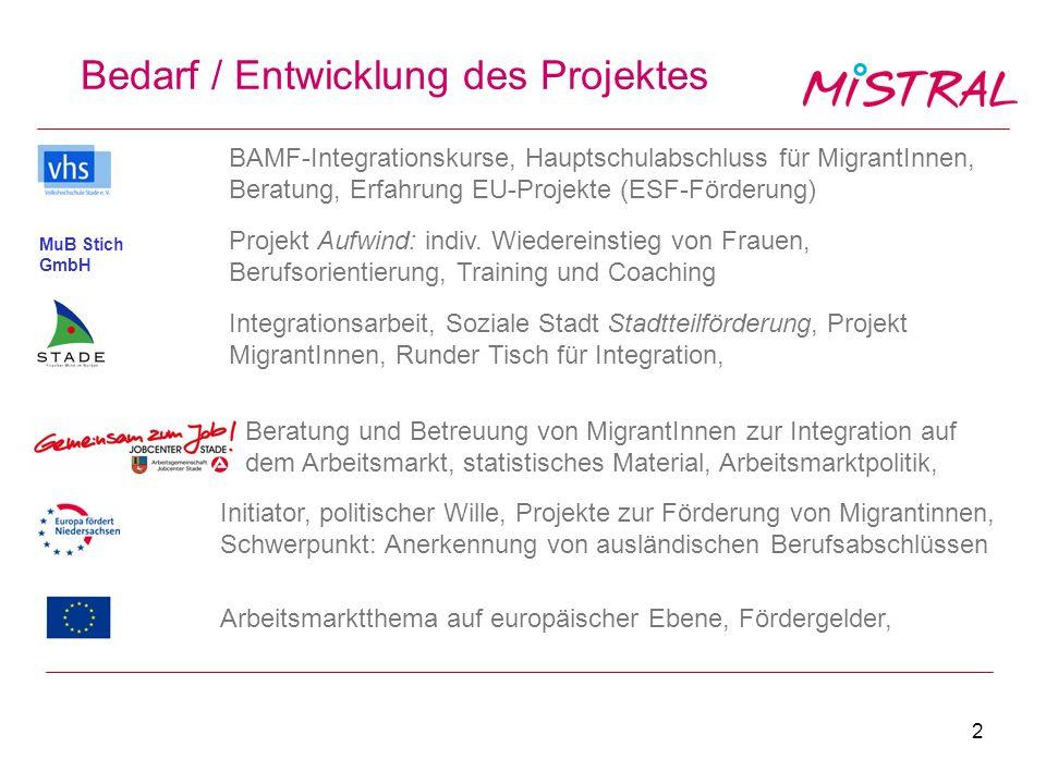 2 Bedarf / Entwicklung des Projektes MuB Stich GmbH BAMF-Integrationskurse, Hauptschulabschluss für MigrantInnen, Beratung, Erfahrung EU-Projekte (ESF-Förderung) Projekt Aufwind: indiv.