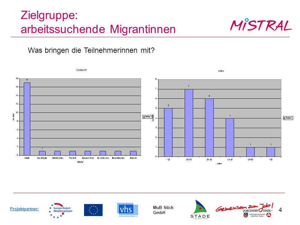 4 Zielgruppe: arbeitssuchende Migrantinnen Projektpartner: MuB Stich GmbH Was bringen die Teilnehmerinnen mit