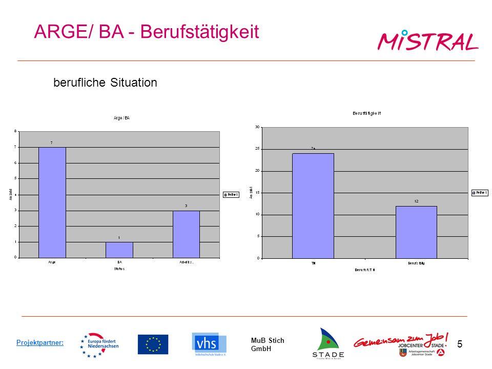 5 ARGE/ BA - Berufstätigkeit Projektpartner: MuB Stich GmbH berufliche Situation