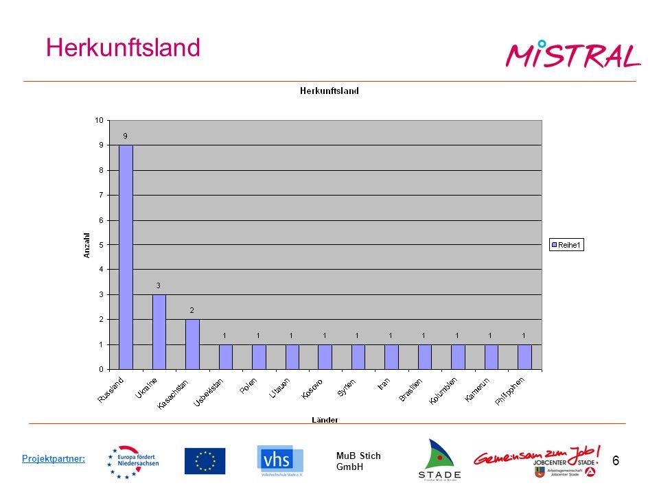 6 Herkunftsland Projektpartner: MuB Stich GmbH