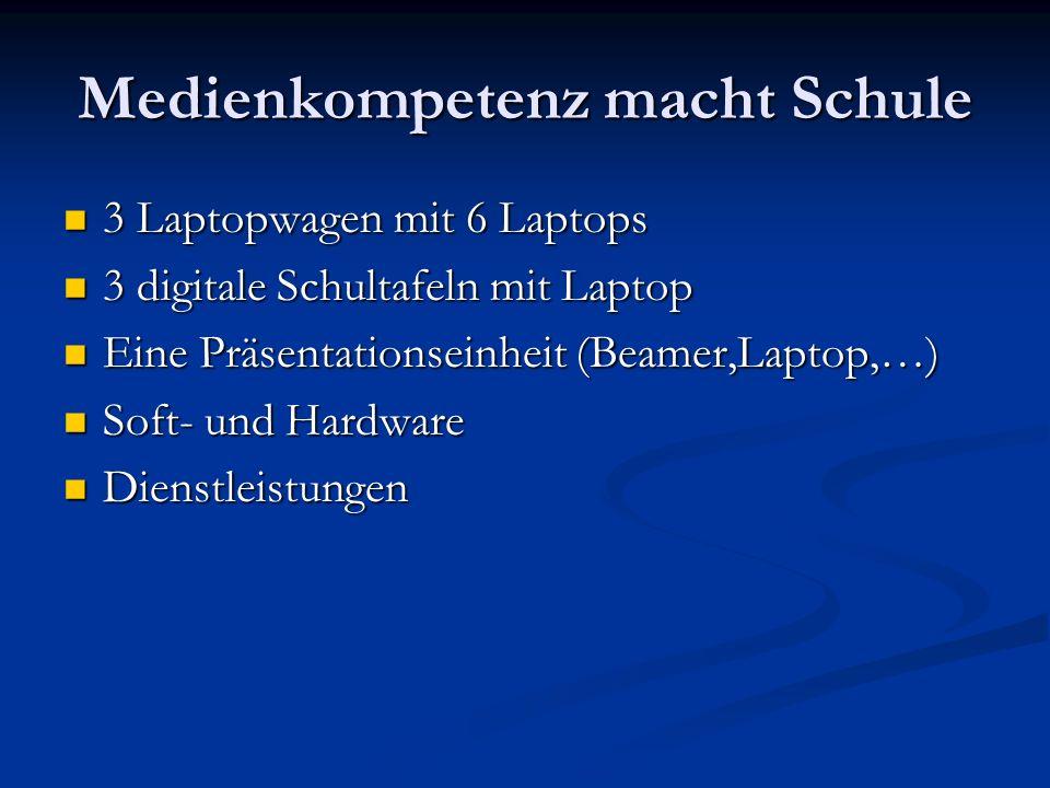 Medienkompetenz macht Schule 3 Laptopwagen mit 6 Laptops 3 Laptopwagen mit 6 Laptops 3 digitale Schultafeln mit Laptop 3 digitale Schultafeln mit Laptop Eine Präsentationseinheit (Beamer,Laptop,…) Eine Präsentationseinheit (Beamer,Laptop,…) Soft- und Hardware Soft- und Hardware Dienstleistungen Dienstleistungen