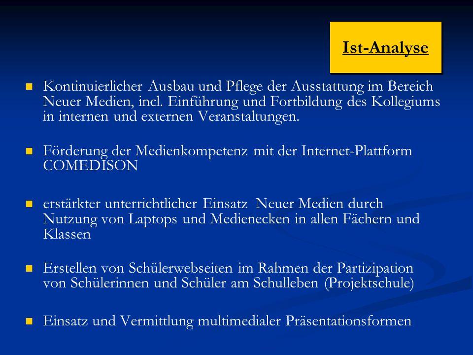 Kontinuierlicher Ausbau und Pflege der Ausstattung im Bereich Neuer Medien, incl.