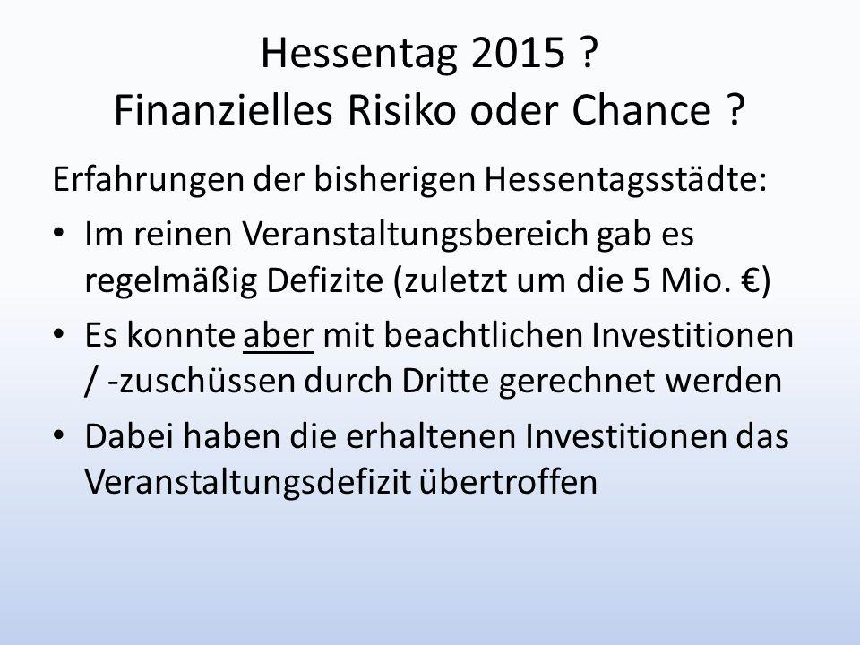 Hessentag 2015 ? Finanzielles Risiko oder Chance ? Erfahrungen der bisherigen Hessentagsstädte: Im reinen Veranstaltungsbereich gab es regelmäßig Defi