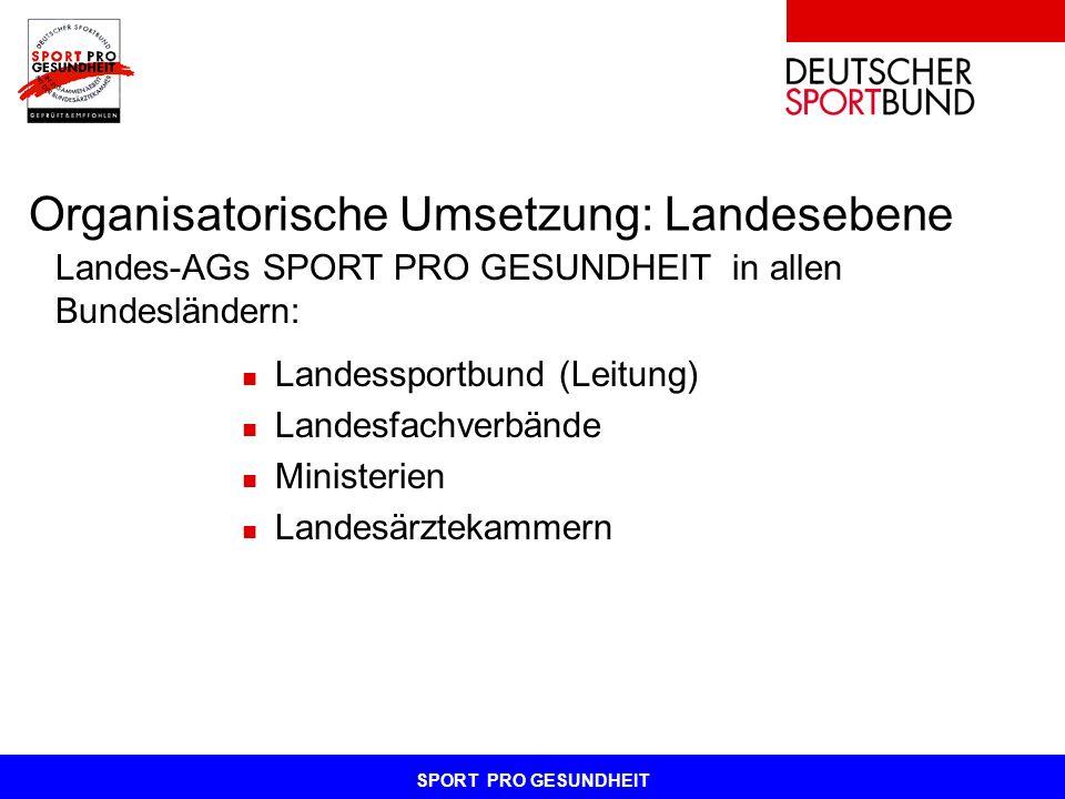 SPORT PRO GESUNDHEIT Organisatorische Umsetzung: Landesebene Landessportbund (Leitung) Landesfachverbände Ministerien Landesärztekammern Landes-AGs SP