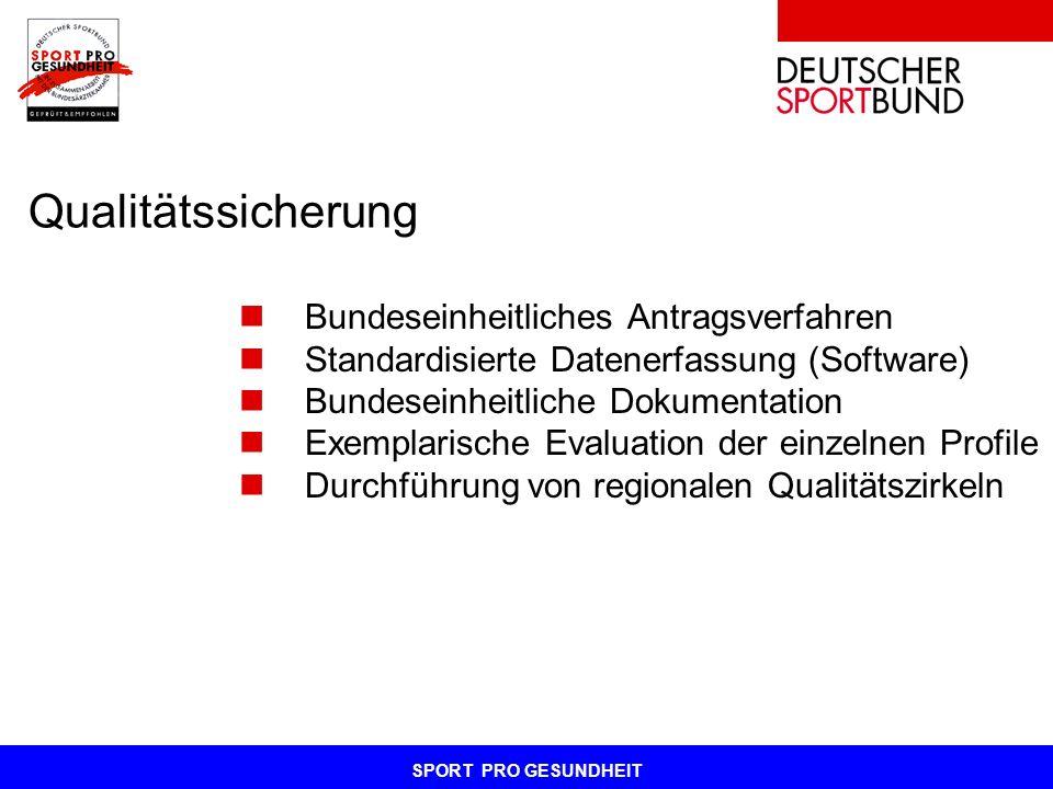 SPORT PRO GESUNDHEIT Qualitätssicherung Bundeseinheitliches Antragsverfahren Standardisierte Datenerfassung (Software) Bundeseinheitliche Dokumentatio