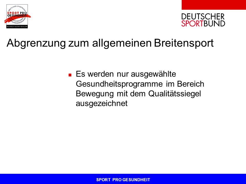 SPORT PRO GESUNDHEIT Wissenschaftliche Begleituntersuchungen WIAD-Studie: Sport und Gesundheit (DSB 1996) DSB-Expertise: Gesundheitsorientierte Sportprogramme im Verein (Bös/Brehm/Opper/Saam 1998) Qualitätsmanagement von Präventionssport im Turnverein (TU Darmstadt/DTB 2002) Qualitätsmanagement gesundheitsorientierter Bewegungs- und Sportangebote (LSB NRW, Ministerien; 2002)