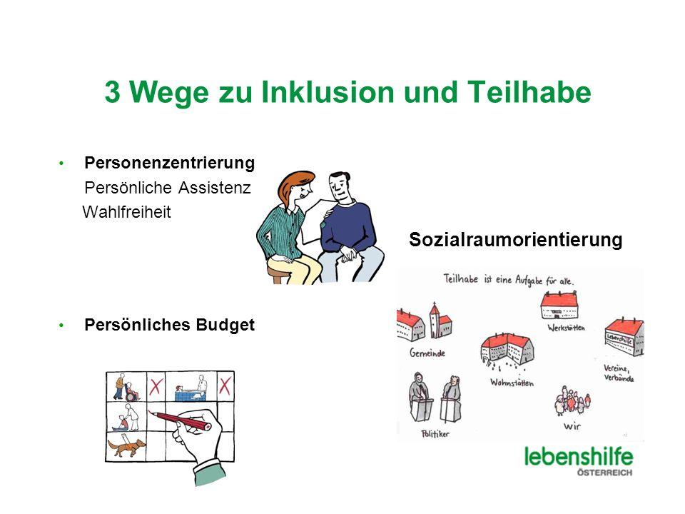 3 Wege zu Inklusion und Teilhabe Personenzentrierung Persönliche Assistenz Wahlfreiheit Persönliches Budget Sozialraumorientierung