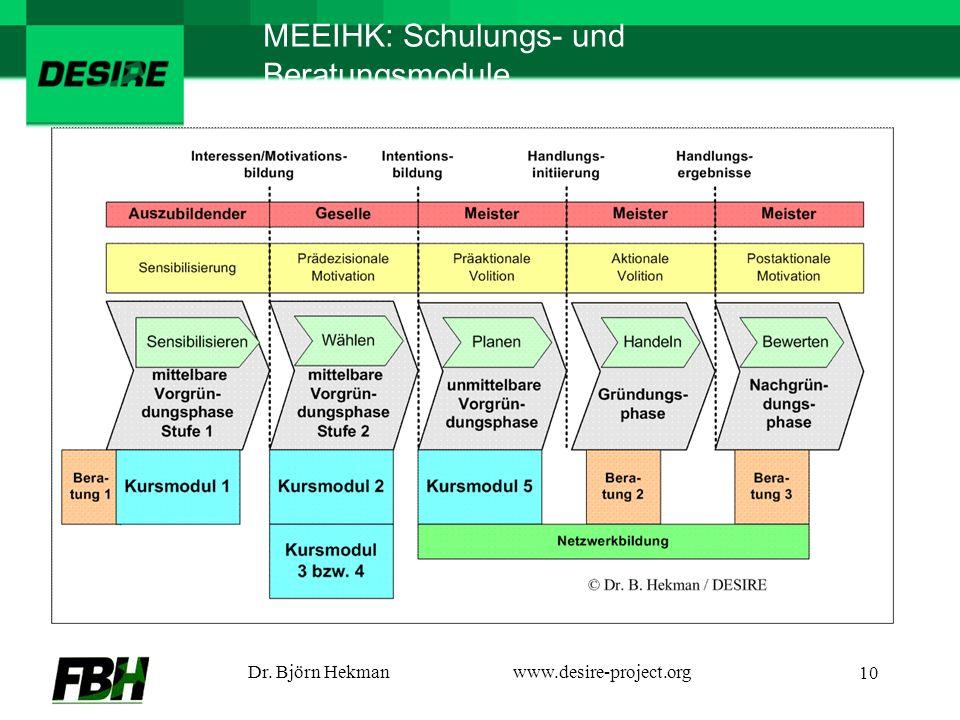 Dr. Björn Hekmanwww.desire-project.org 10 MEEIHK: Schulungs- und Beratungsmodule