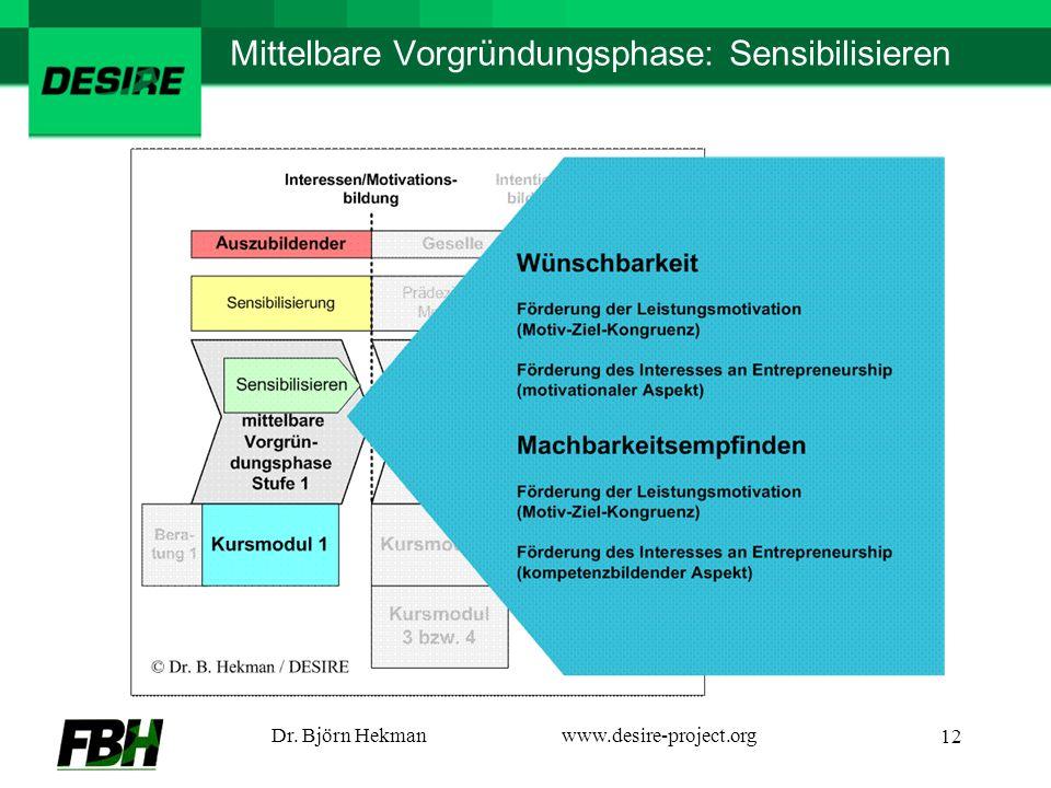 Dr. Björn Hekmanwww.desire-project.org 12 Mittelbare Vorgründungsphase: Sensibilisieren
