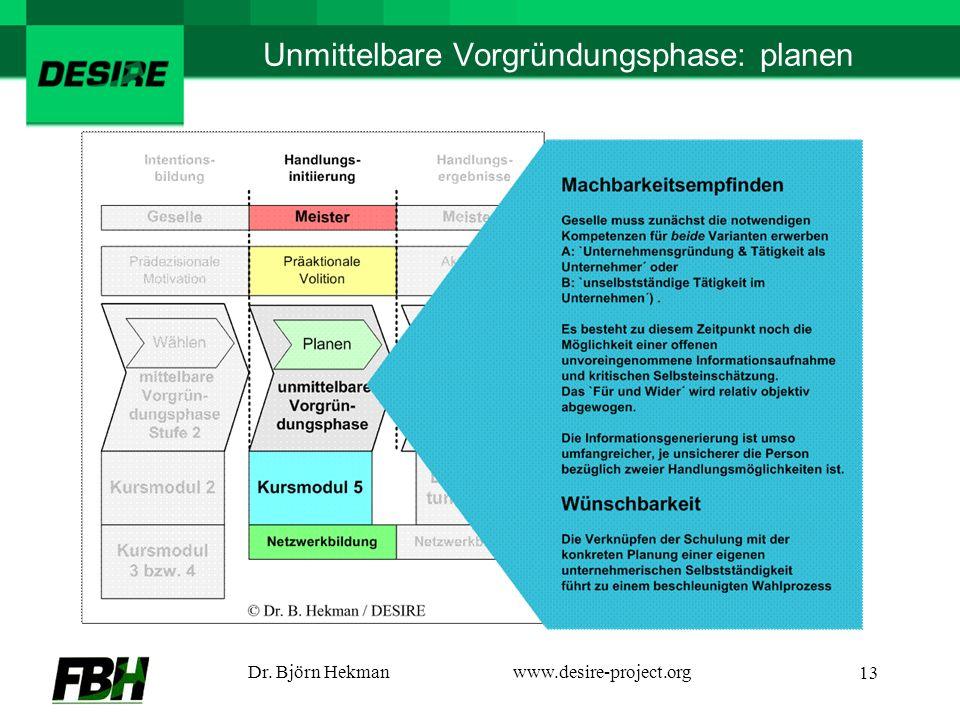 Dr. Björn Hekmanwww.desire-project.org 13 Unmittelbare Vorgründungsphase: planen
