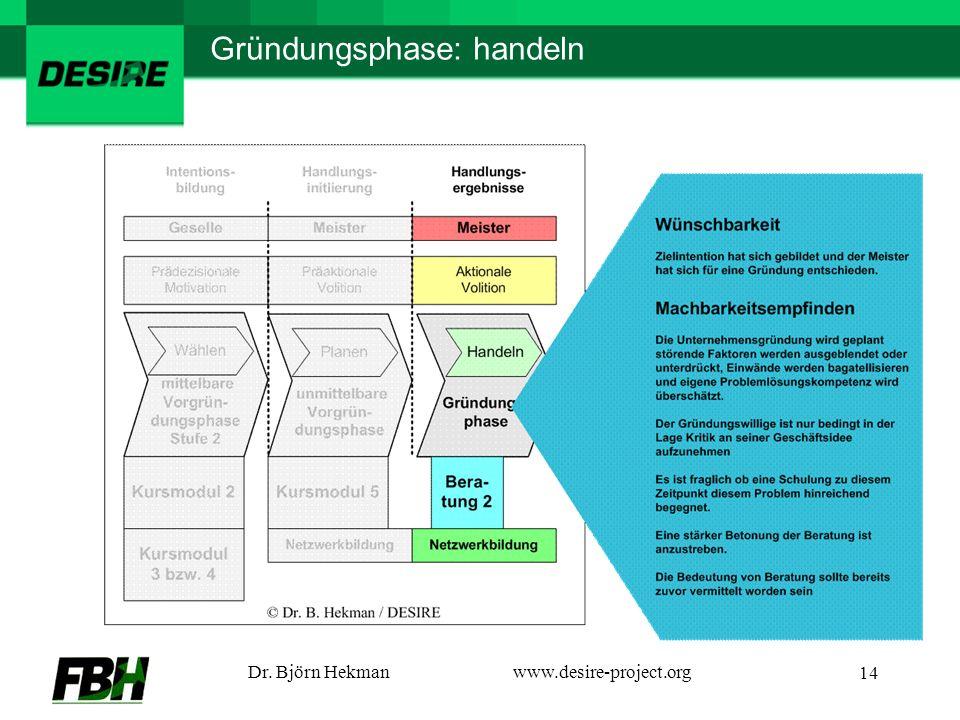 Dr. Björn Hekmanwww.desire-project.org 14 Gründungsphase: handeln