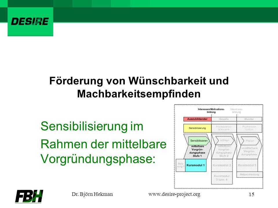 Dr. Björn Hekmanwww.desire-project.org 15 Förderung von Wünschbarkeit und Machbarkeitsempfinden Sensibilisierung im Rahmen der mittelbare Vorgründungs