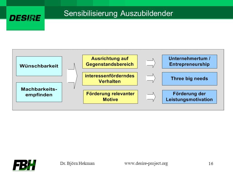 Dr. Björn Hekmanwww.desire-project.org 16 Sensibilisierung Auszubildender