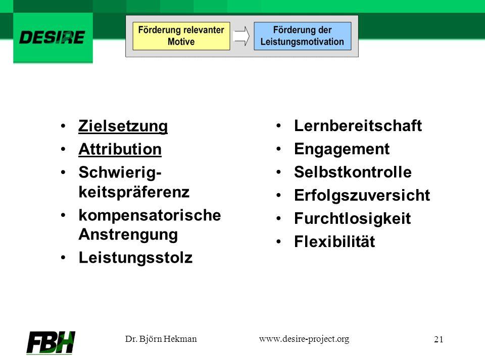 Dr. Björn Hekmanwww.desire-project.org 21 Zielsetzung Attribution Schwierig- keitspräferenz kompensatorische Anstrengung Leistungsstolz Lernbereitscha
