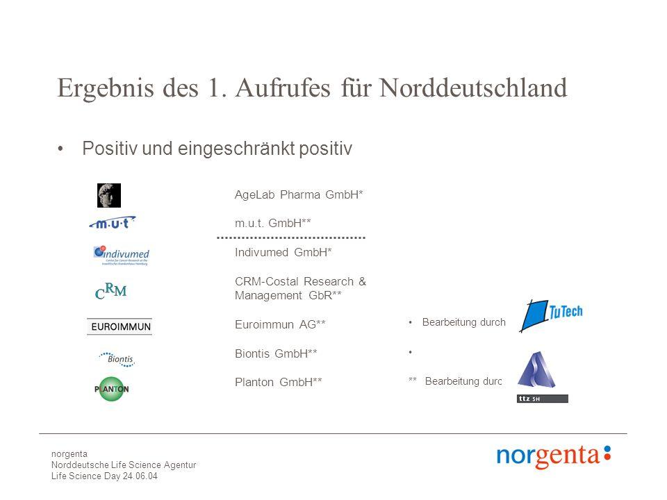 norgenta Norddeutsche Life Science Agentur Life Science Day 24.06.04 Ergebnis des 1.