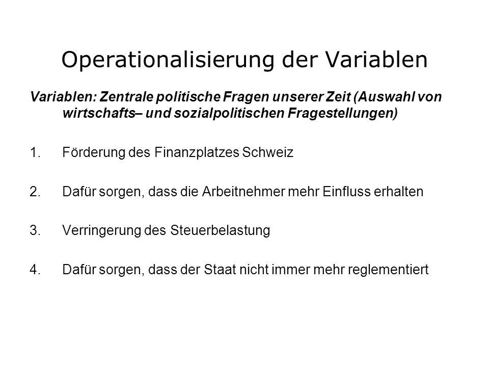Operationalisierung der Variablen Variablen: Zentrale politische Fragen unserer Zeit (Auswahl von wirtschafts– und sozialpolitischen Fragestellungen)