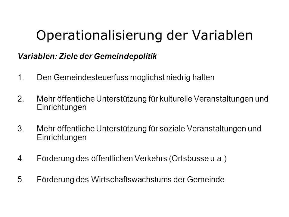 Operationalisierung der Variablen Variablen: Ziele der Gemeindepolitik 1.Den Gemeindesteuerfuss möglichst niedrig halten 2.Mehr öffentliche Unterstütz