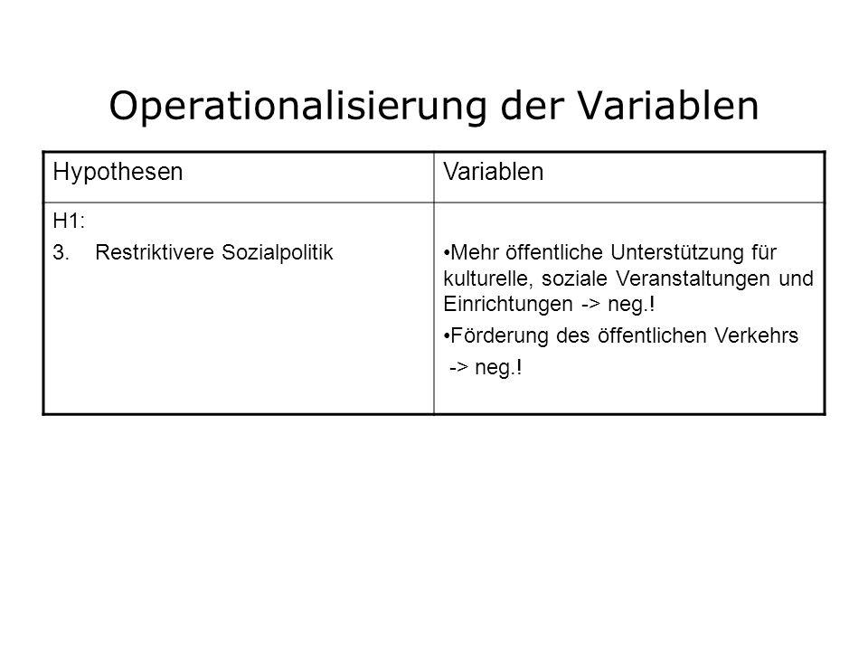 Operationalisierung der Variablen HypothesenVariablen H1: 3. Restriktivere SozialpolitikMehr öffentliche Unterstützung für kulturelle, soziale Veranst