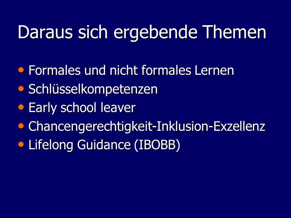 Daraus sich ergebende Themen Formales und nicht formales Lernen Formales und nicht formales Lernen Schlüsselkompetenzen Schlüsselkompetenzen Early sch