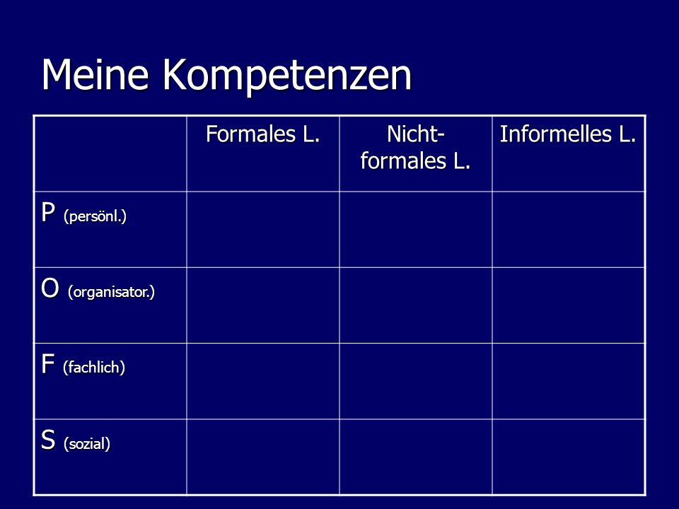 Meine Kompetenzen Formales L. Nicht- formales L. Informelles L. P (persönl.) O (organisator.) F (fachlich) S (sozial)