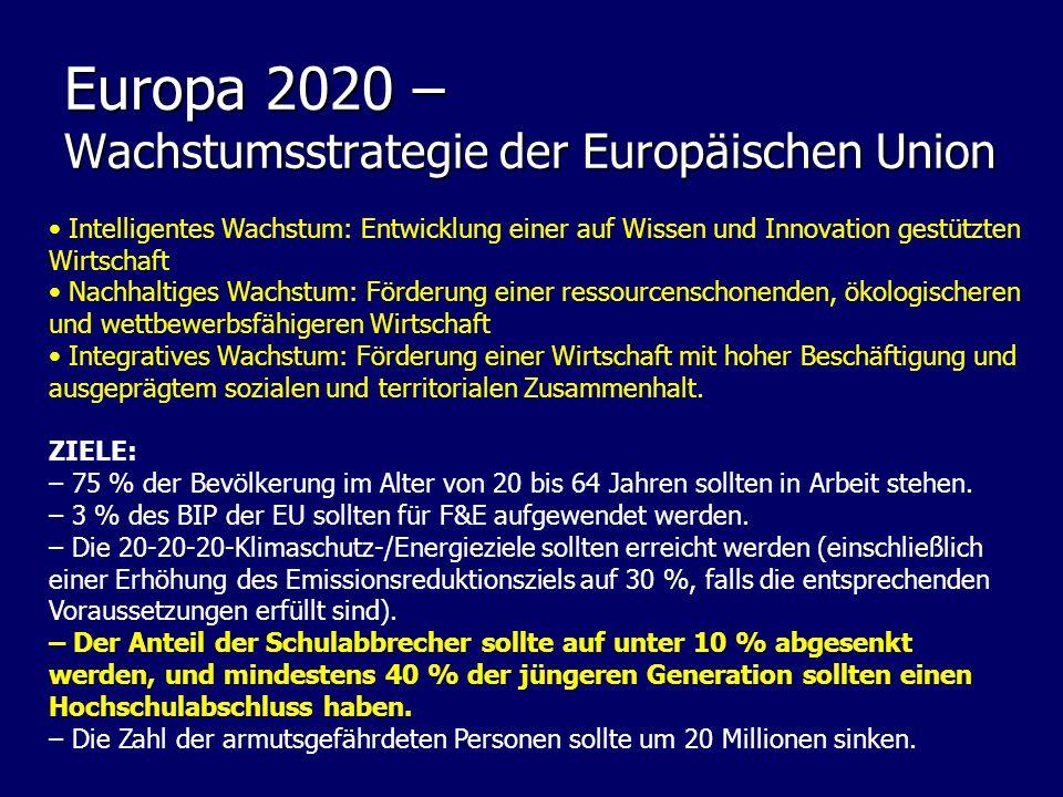 Europa 2020 – Wachstumsstrategie der Europäischen Union Intelligentes Wachstum: Entwicklung einer auf Wissen und Innovation gestützten Wirtschaft Nach