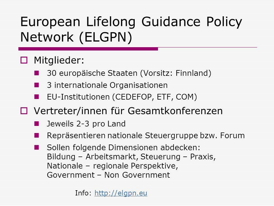 European Lifelong Guidance Policy Network (ELGPN) Mitglieder: 30 europäische Staaten (Vorsitz: Finnland) 3 internationale Organisationen EU-Institutio