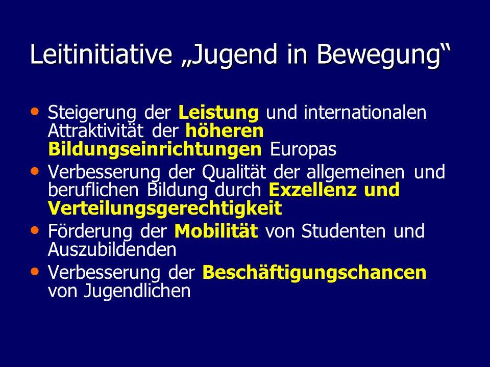 Leitinitiative Jugend in Bewegung Steigerung der Leistung und internationalen Attraktivität der höheren Bildungseinrichtungen Europas Verbesserung der
