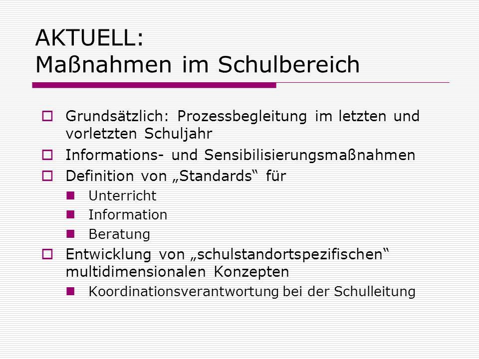AKTUELL: Maßnahmen im Schulbereich Grundsätzlich: Prozessbegleitung im letzten und vorletzten Schuljahr Informations- und Sensibilisierungsmaßnahmen D
