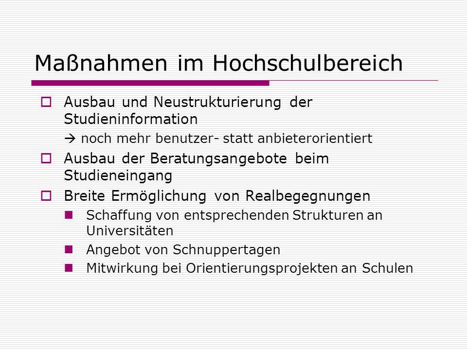 Maßnahmen im Hochschulbereich Ausbau und Neustrukturierung der Studieninformation noch mehr benutzer- statt anbieterorientiert Ausbau der Beratungsang