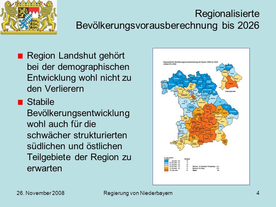 26. November 2008Regierung von Niederbayern4 Regionalisierte Bevölkerungsvorausberechnung bis 2026 Region Landshut gehört bei der demographischen Entw