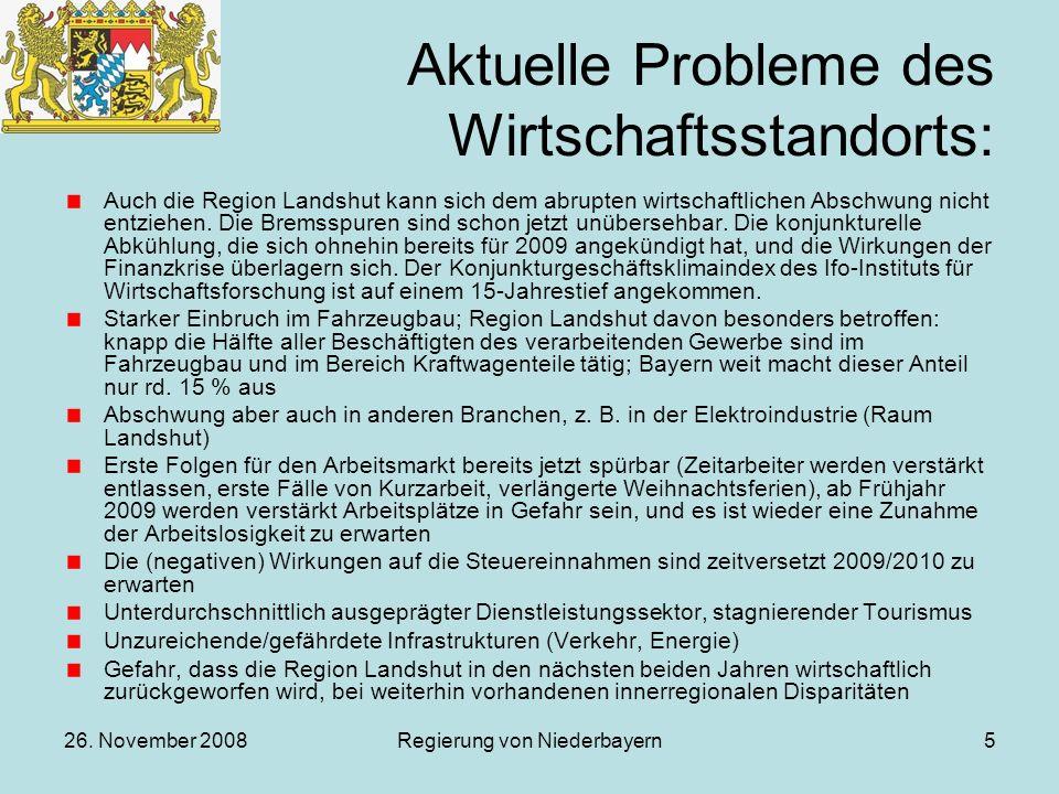 26. November 2008Regierung von Niederbayern5 Aktuelle Probleme des Wirtschaftsstandorts: Auch die Region Landshut kann sich dem abrupten wirtschaftlic