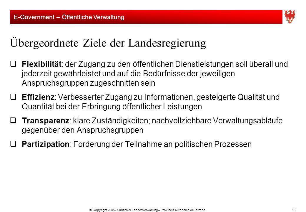 © Copyright 2005 - Südtiroler Landesverwaltung – Provincia Autonoma di Bolzano16 Übergeordnete Ziele der Landesregierung Flexibilität: der Zugang zu d