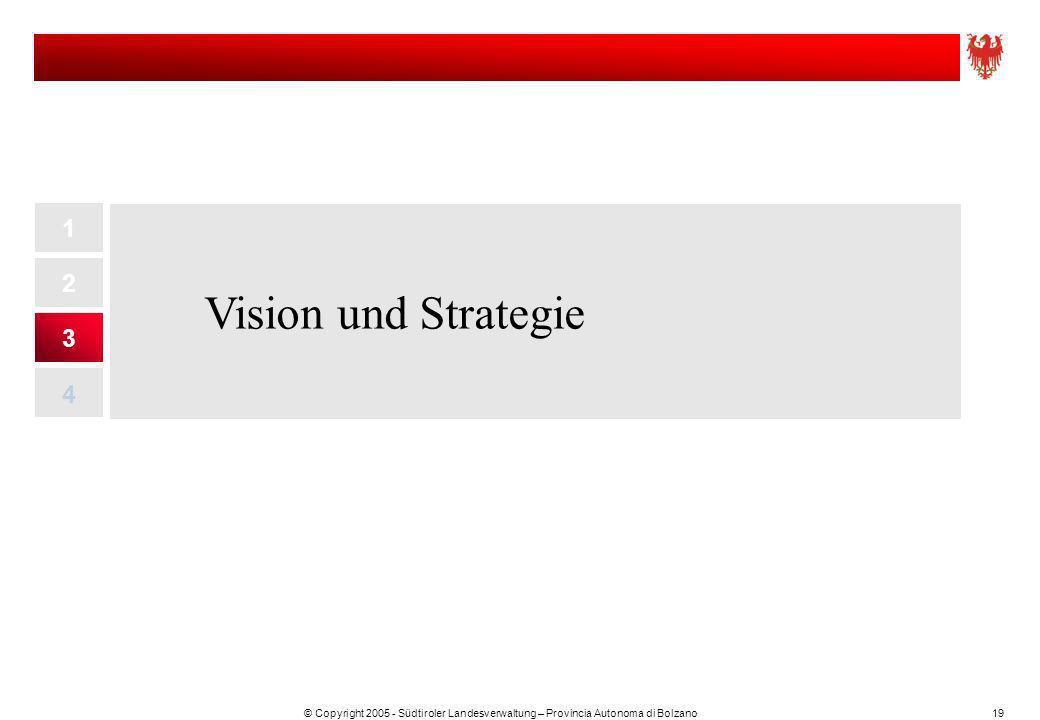 © Copyright 2005 - Südtiroler Landesverwaltung – Provincia Autonoma di Bolzano19 Vision und Strategie 1 2 3 4