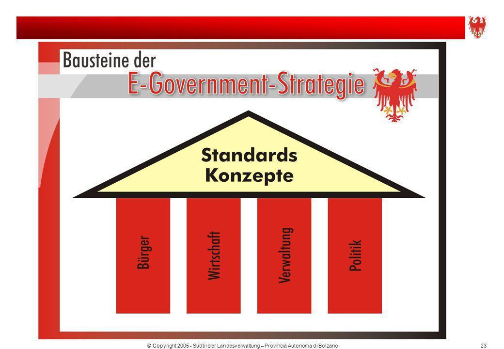 © Copyright 2005 - Südtiroler Landesverwaltung – Provincia Autonoma di Bolzano23