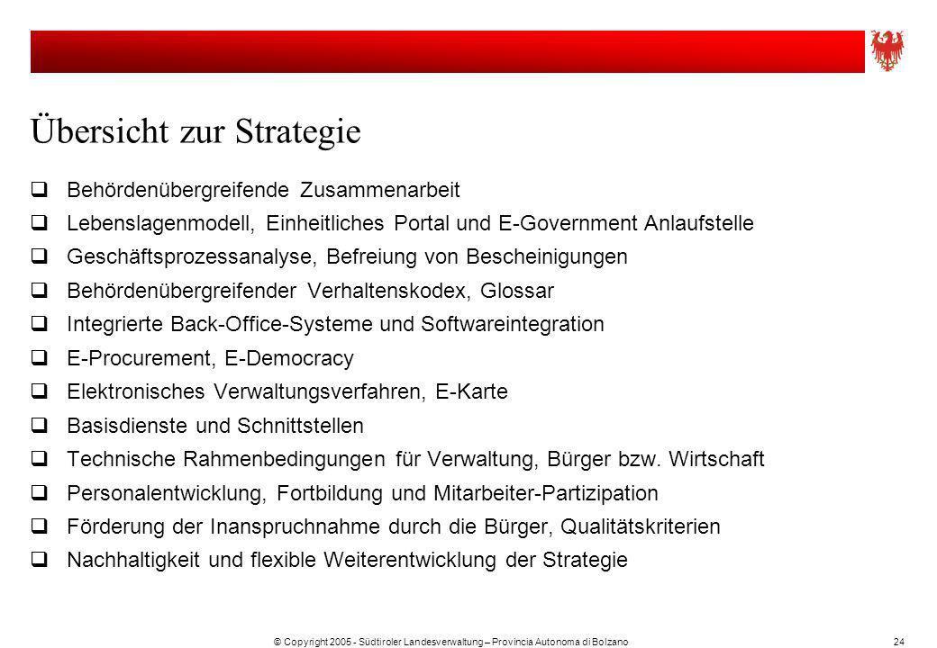 © Copyright 2005 - Südtiroler Landesverwaltung – Provincia Autonoma di Bolzano24 Übersicht zur Strategie Behördenübergreifende Zusammenarbeit Lebensla