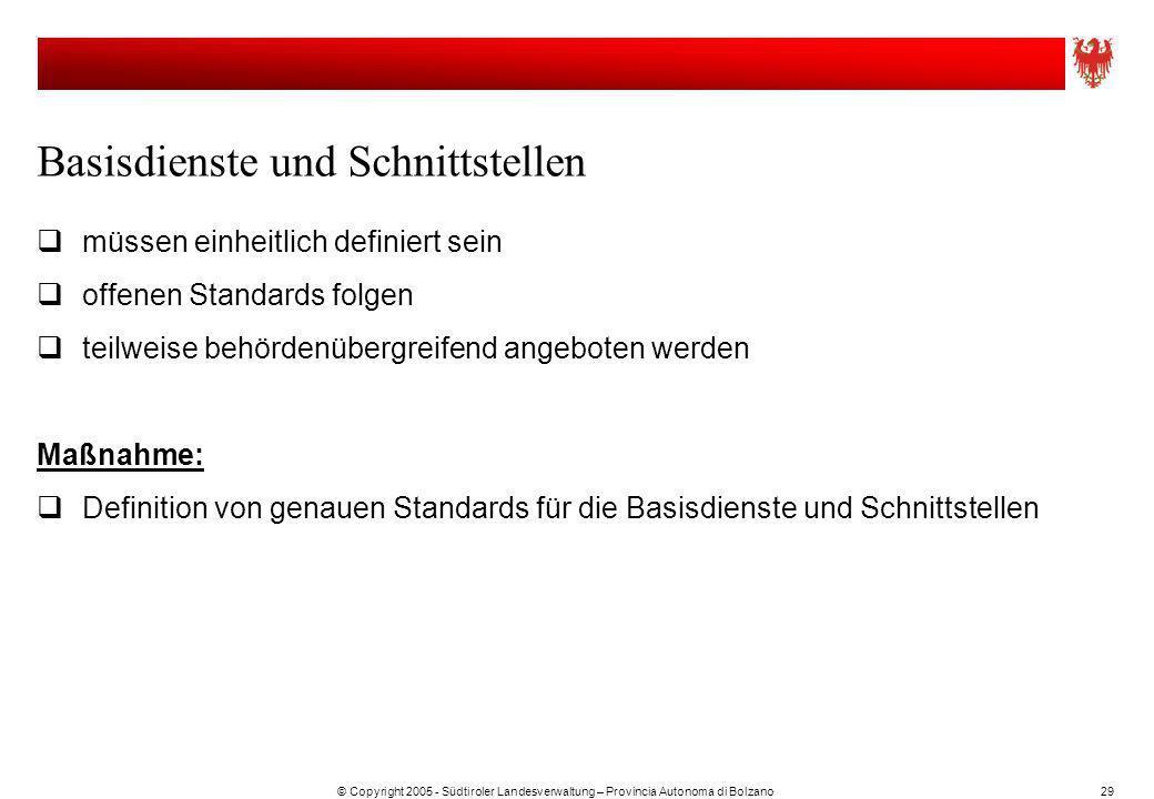 © Copyright 2005 - Südtiroler Landesverwaltung – Provincia Autonoma di Bolzano29 Basisdienste und Schnittstellen müssen einheitlich definiert sein off