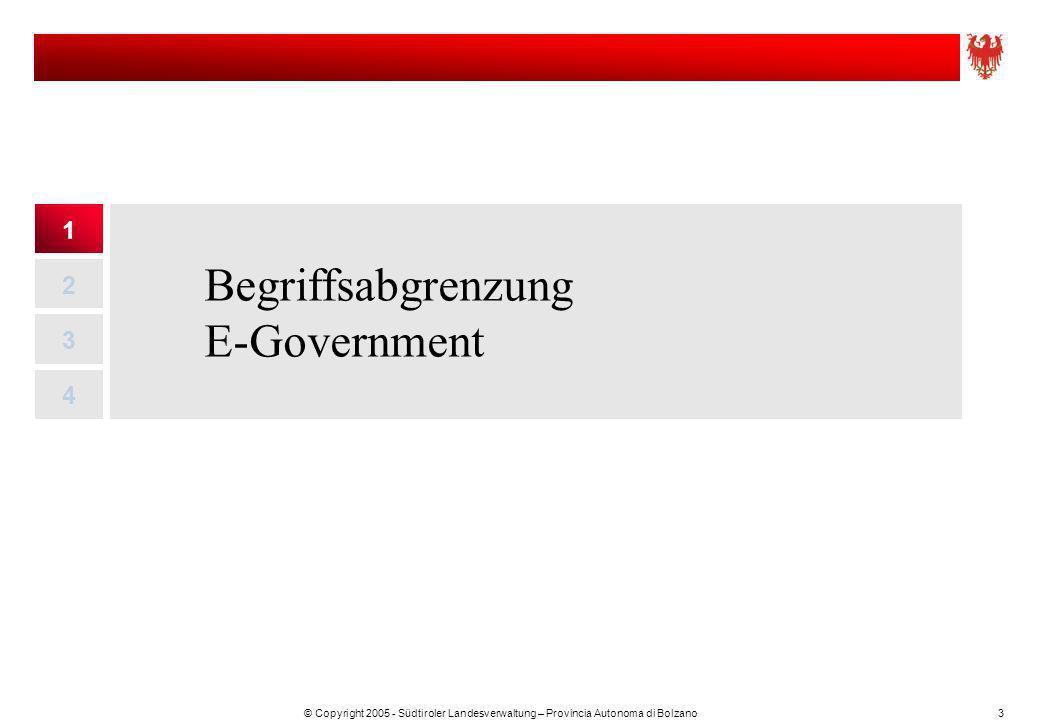 © Copyright 2005 - Südtiroler Landesverwaltung – Provincia Autonoma di Bolzano3 Begriffsabgrenzung E-Government 1 2 3 4