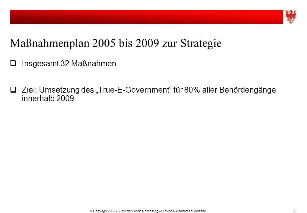 © Copyright 2005 - Südtiroler Landesverwaltung – Provincia Autonoma di Bolzano30 Maßnahmenplan 2005 bis 2009 zur Strategie Insgesamt 32 Maßnahmen Ziel