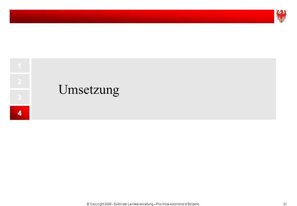 © Copyright 2005 - Südtiroler Landesverwaltung – Provincia Autonoma di Bolzano31 Umsetzung 1 2 3 4
