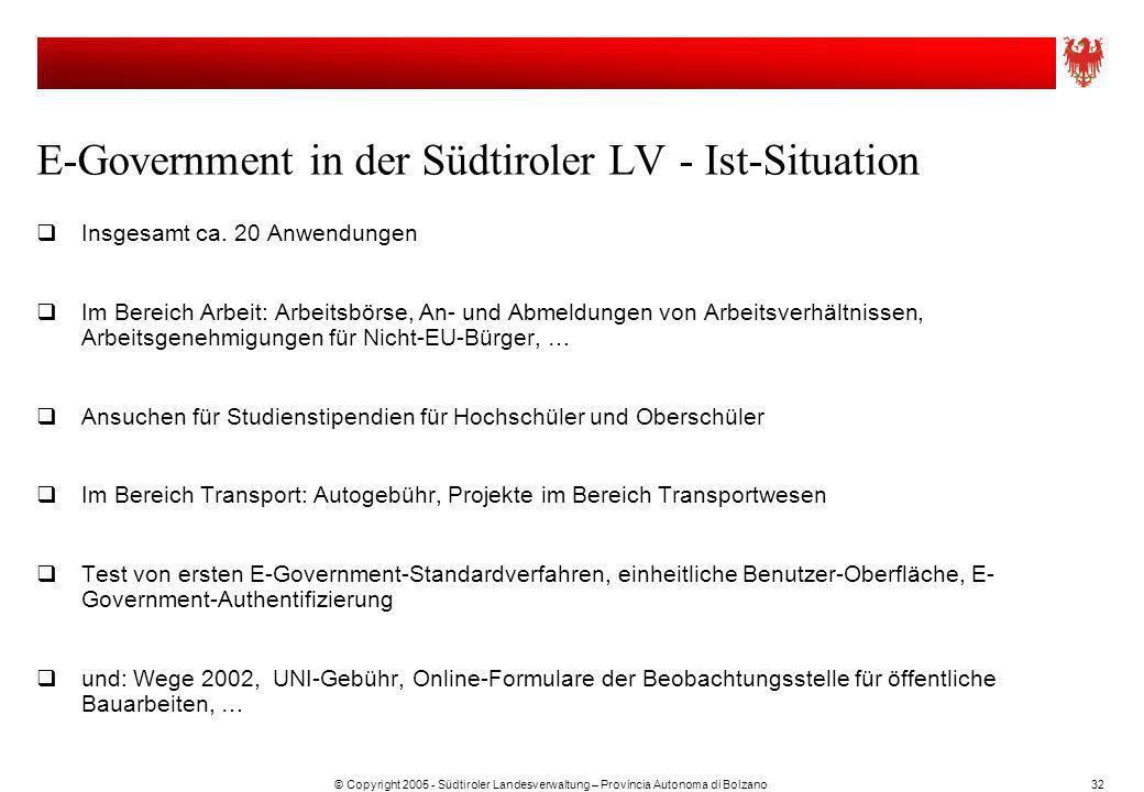 © Copyright 2005 - Südtiroler Landesverwaltung – Provincia Autonoma di Bolzano32 E-Government in der Südtiroler LV - Ist-Situation Insgesamt ca. 20 An