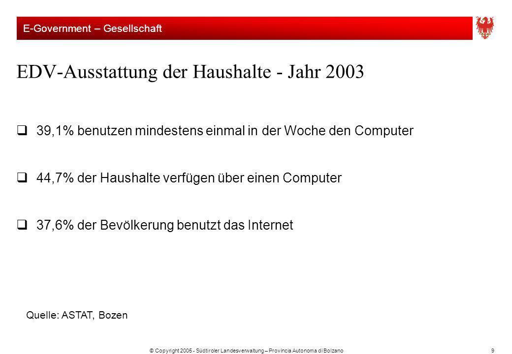 © Copyright 2005 - Südtiroler Landesverwaltung – Provincia Autonoma di Bolzano9 EDV-Ausstattung der Haushalte - Jahr 2003 39,1% benutzen mindestens ei